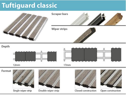 Nuway Tuftiguard Classic specificaties