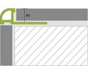 Proline Proround Aluminium Tekening