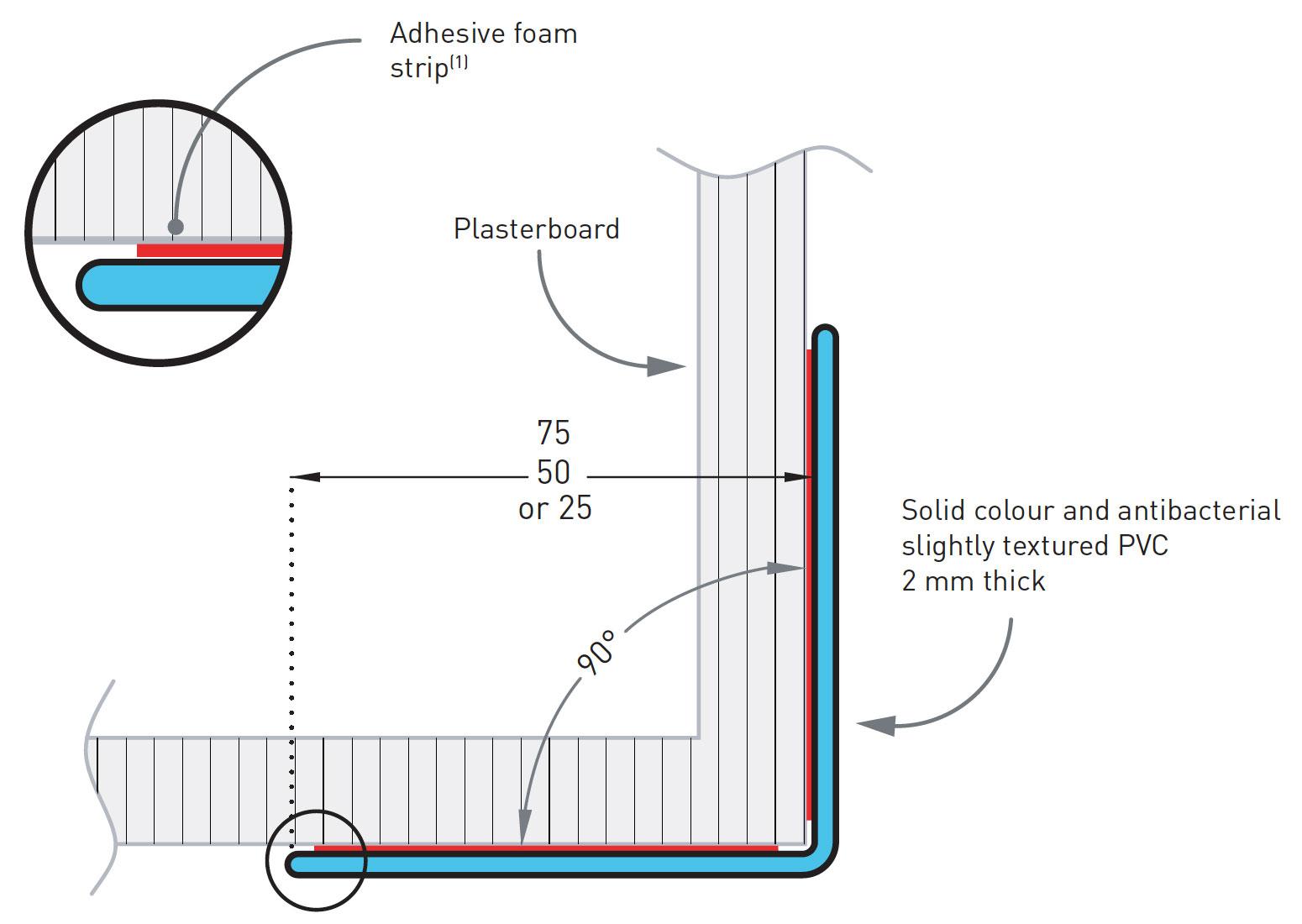 Hoekbeschermer SPM Combo Line Tekening detail