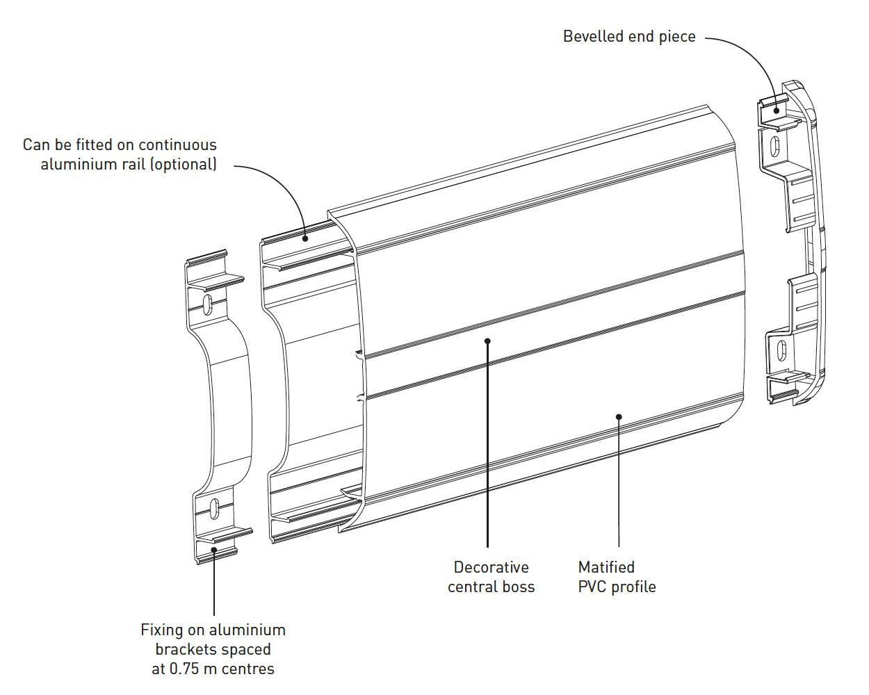 Muurstootlijst SPM Linea Punch Neo tekening systeem