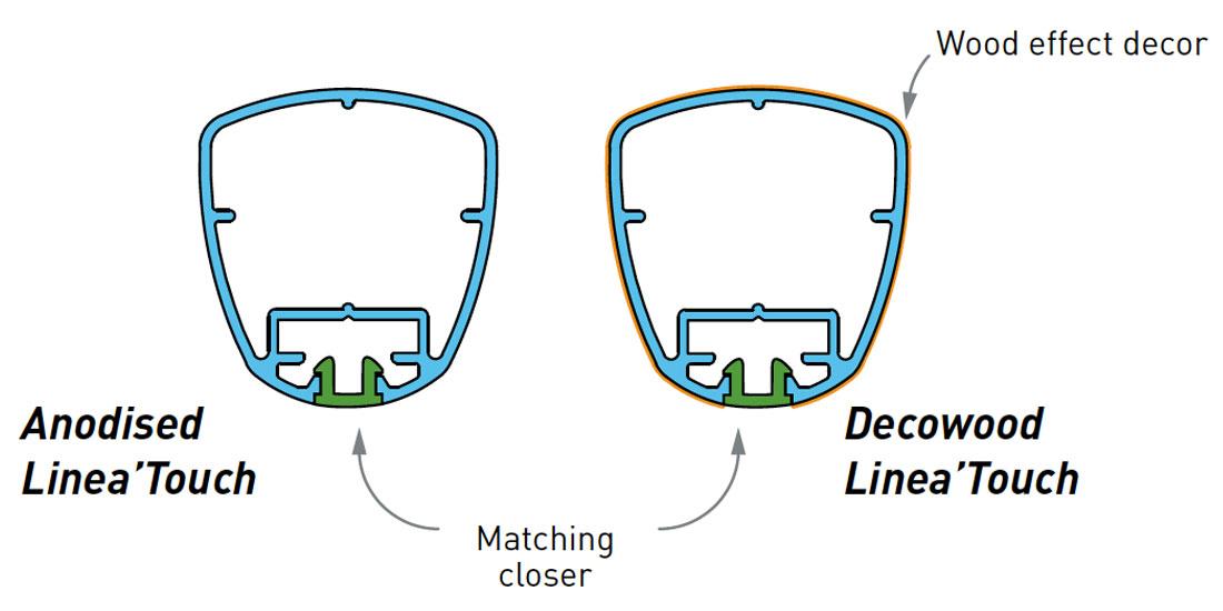 SPM Linea Touch Decowood Leuning Coating Tekening