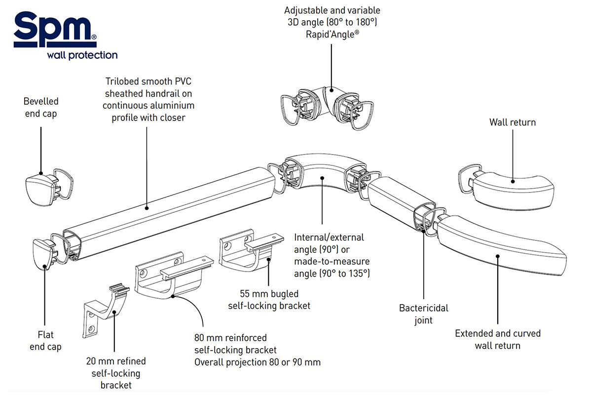 SPM Linea touch onderdelen PVC
