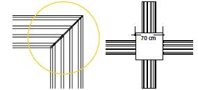 Schema Geleidelijnen
