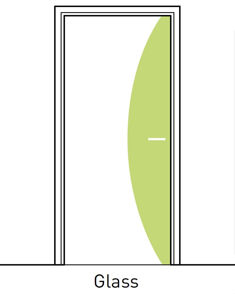 Deurbescherming Handplates Deurbeslag Glass