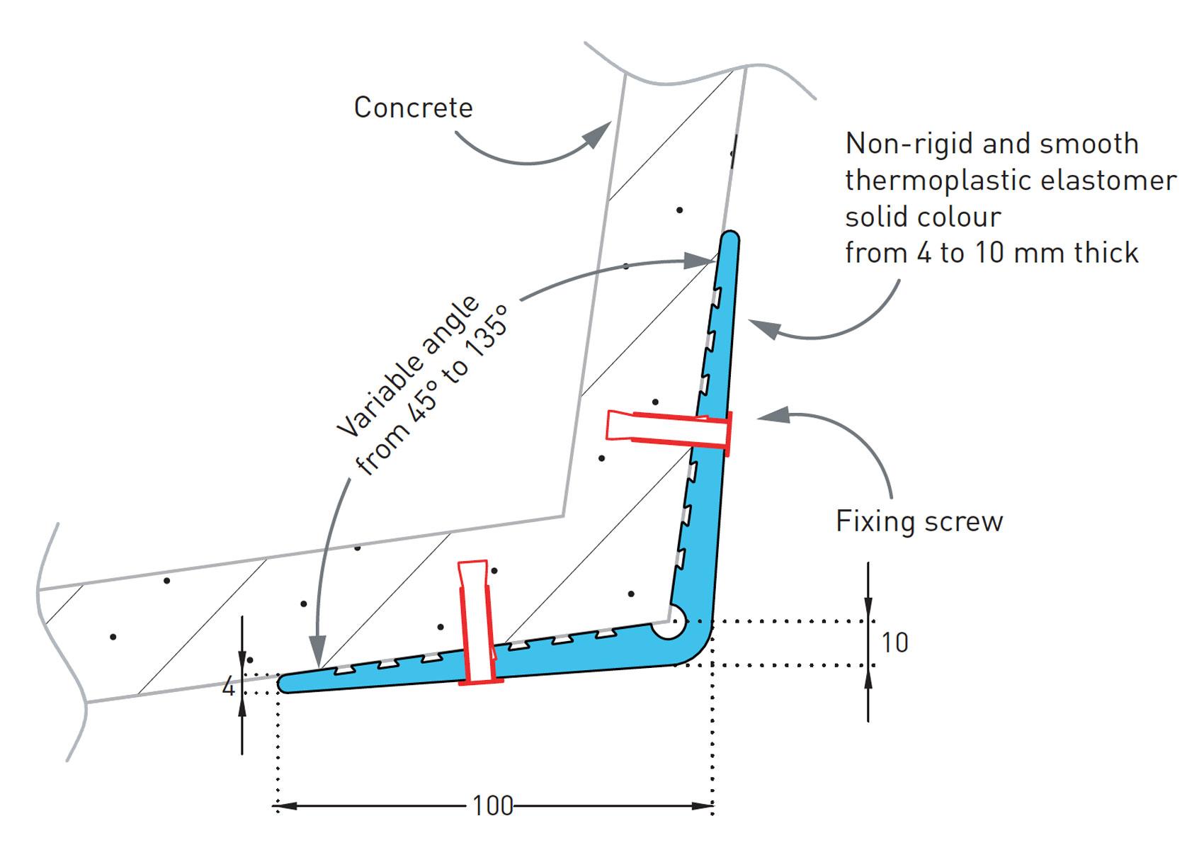 Hoekbeschermers SPM Elasto Flex 100V tekening detail