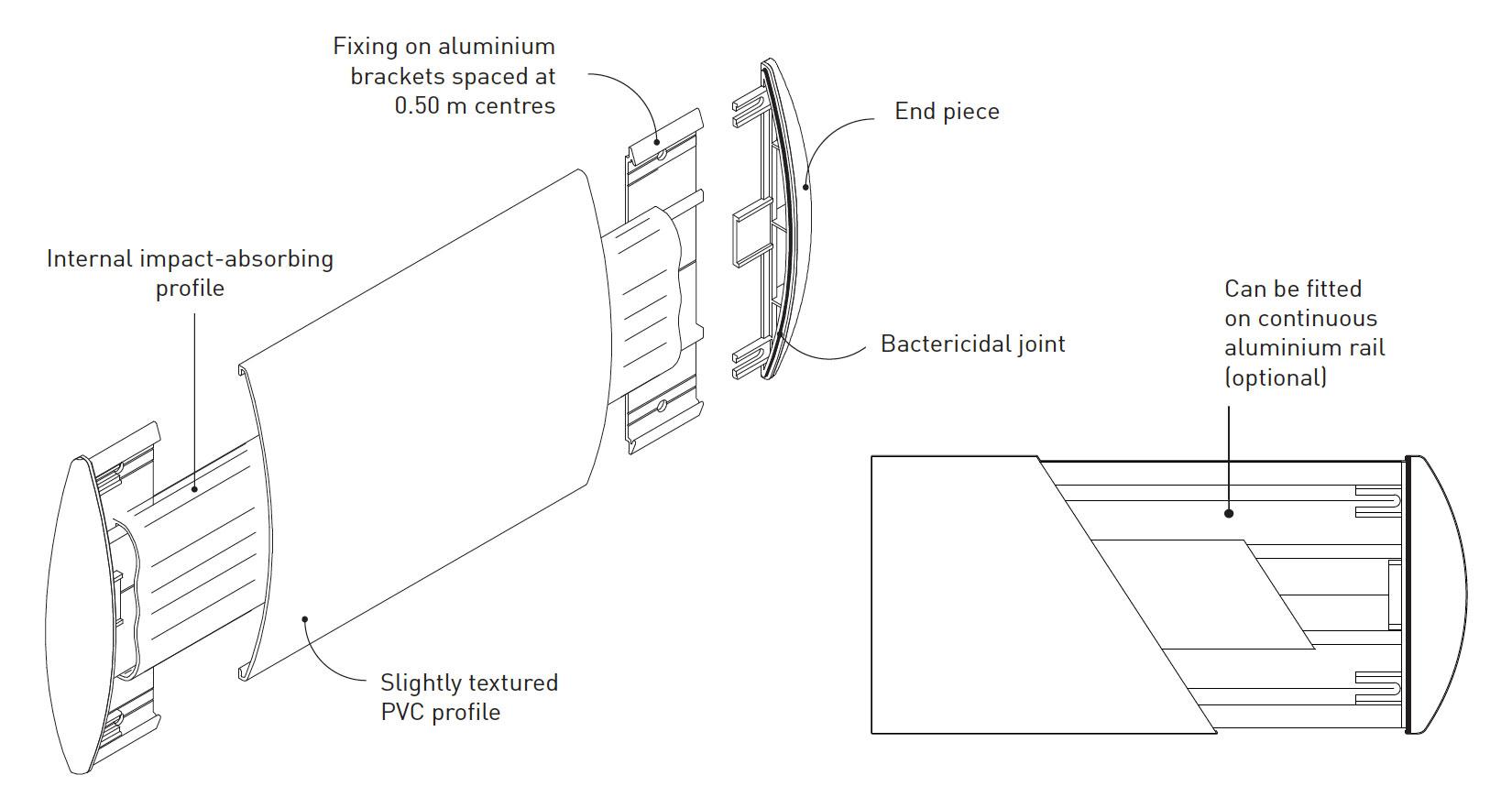 Muurstootlijst SPM Combo Punch tekening