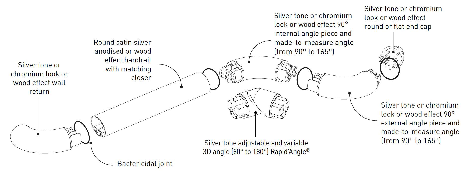 SPM Escort Decowood - Aluminium Leuning onderdelen tekening