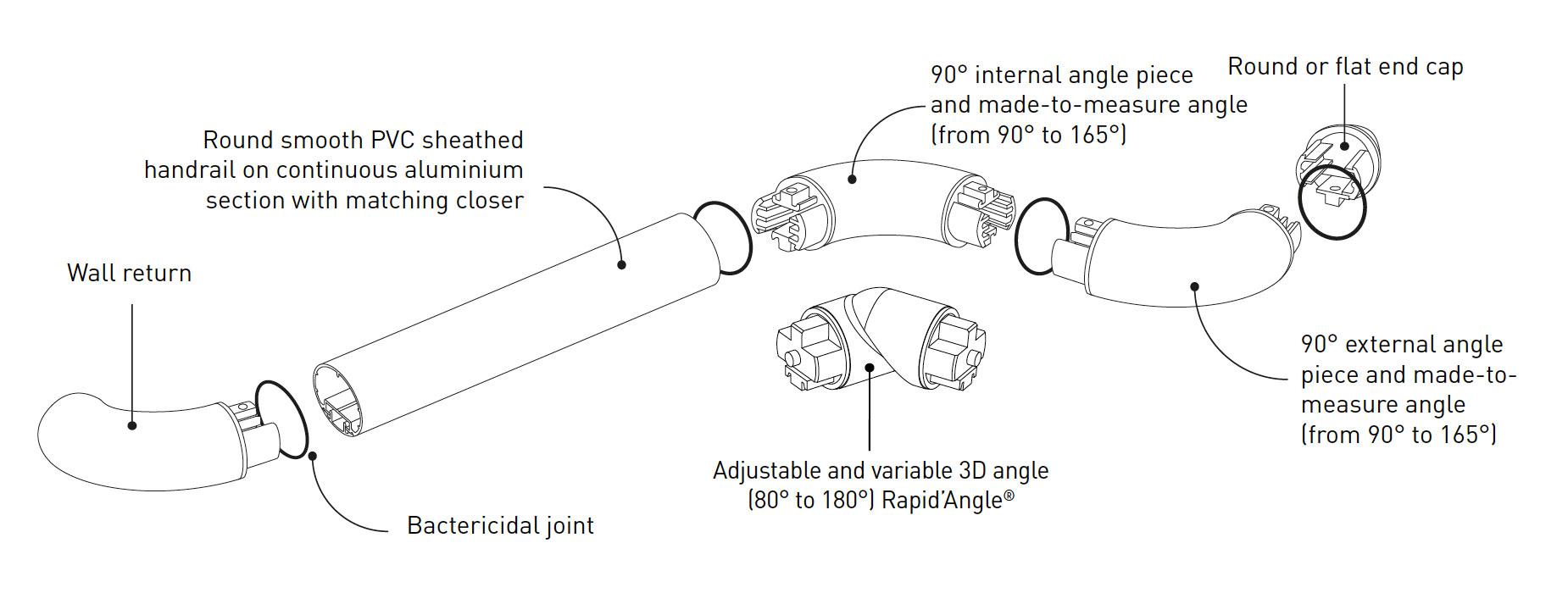 SPM Escort Leuning onderdelen tekening